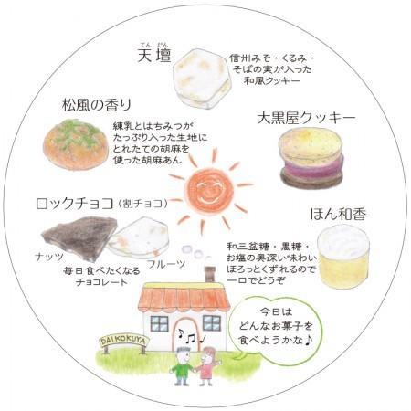お福分け(10個入)